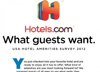 30 Lodging Industry Statistics and Trends