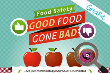 31 Catchy Food Safety Campaign Slogans