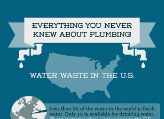 31 Catchy Plumbing Slogans and Taglines