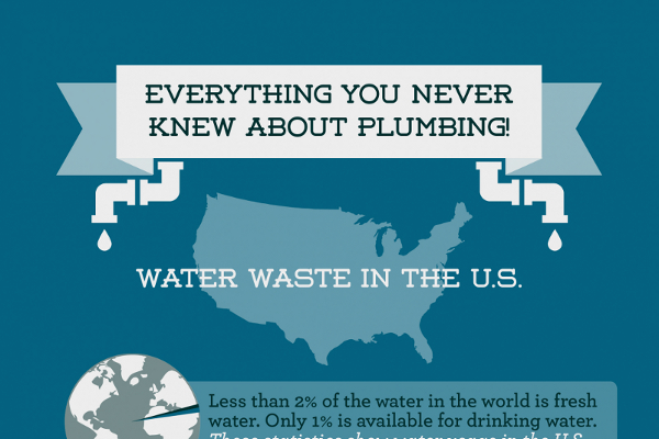 33 catchy plumbing slogans and taglines brandongaille com