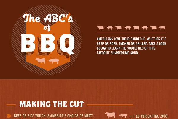 Pig Roast Invitation Template with nice invitations layout