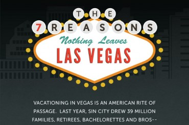 31 Good Las Vegas Slogans and Taglines