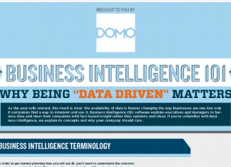 32 Business Intelligence Interview Questions