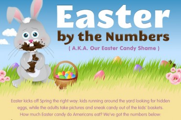 33 Catchy Easter Slogans and Taglines