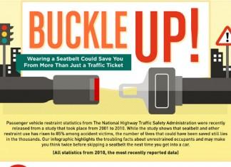 33 Catchy Seat Belt Safety Campaign Slogans