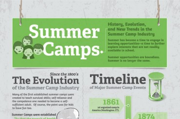 34 Good Summer Camp Slogans