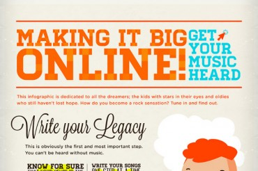 35 Best Ways to Promote Your Music Online