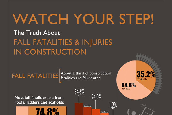 35 Catchy Fall Safety Slogans - BrandonGaille com
