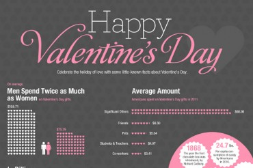 36 Catchy Valentine's Day Slogans and Taglines