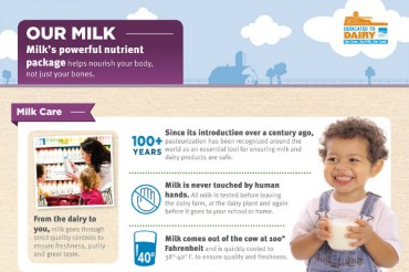 37 Dairy Industry Statistics and Trends