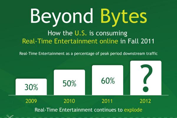 125 Best Entertainment Company Names - BrandonGaille com