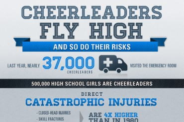42 Good Cheerleading Team Slogans