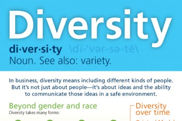 42 Good Cultural Diversity Slogans and Taglines