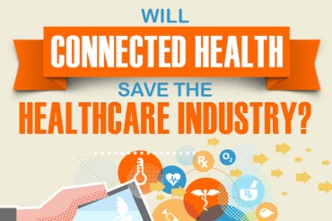 42 Healthcare Industry Statistics and Trends