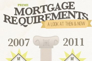 43 Catchy Mortgage Company Names