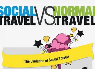 43 Great Travel Company Names to Inspire Ideas