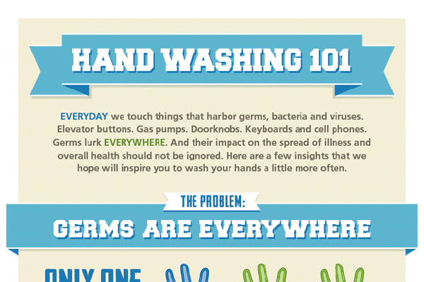 75 Catchy Hand Washing Hygiene Slogans - BrandonGaille com