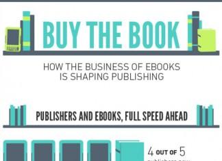 46 Best Publishing Company Names