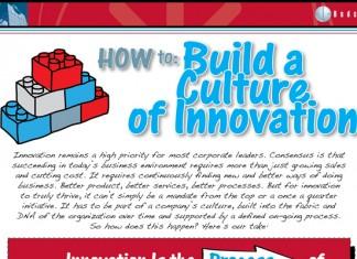 48 Good Innovation Slogans and Taglines