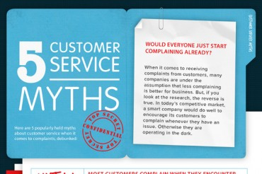5 Important Facts About Customer Service