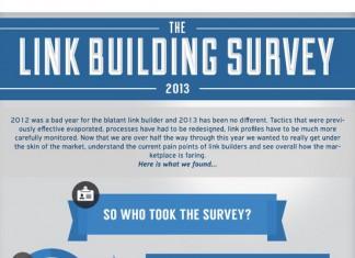 5 Most Popular Link Building Tactics