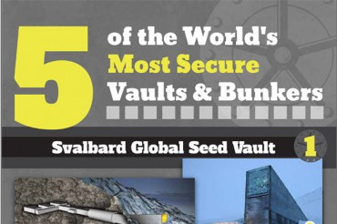 5 Most Secure Vaults and Bunkers in the World