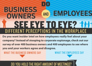 6 Different Perceptions in the Employer Employee Relationship