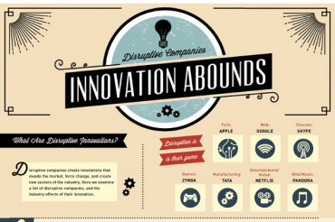 6 Examples of Disruptive Innovation in Technology