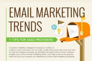 6 Important Email Marketing Trends
