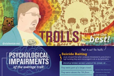 7 Most Common Types of Internet Trolls