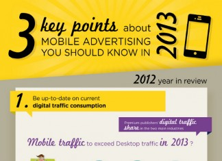 7 New Mobile Advertising Statistics and Trends