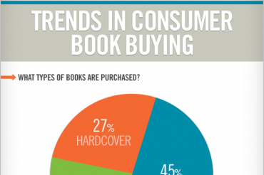 8 Consumer Book Sales Statistics and Trends
