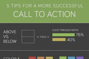 9 Best Call-to-Action Words and Phrases