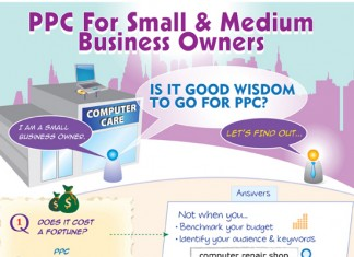 Adwords Pay-Per-Click Guide for Small Business
