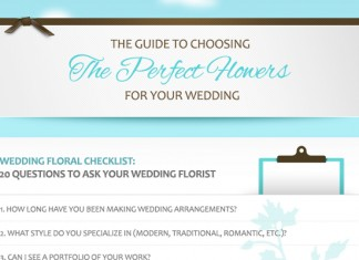 Average Cost of Wedding Flowers for a Wedding