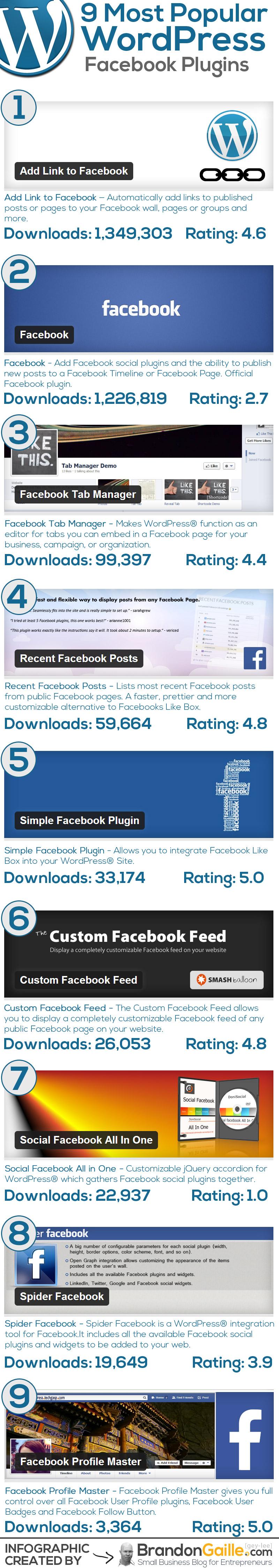 Best-Wordpress-Facebook-Plugins-Infographic