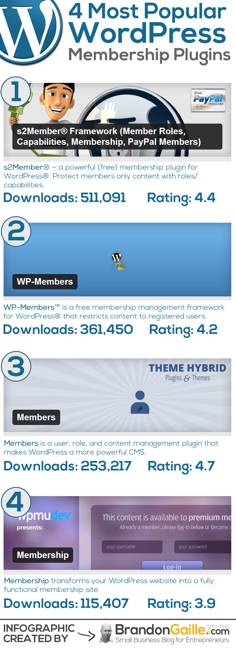 Best-Wordpress-Membership-Plugins-Infographic