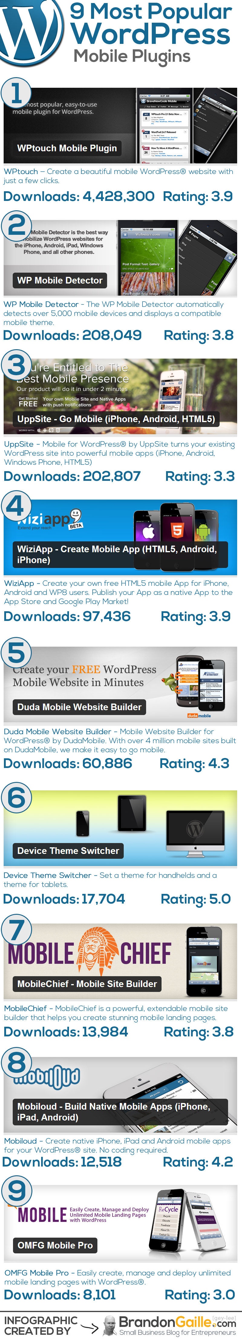 Best-Wordpress-Mobile-Plugins-Infographic