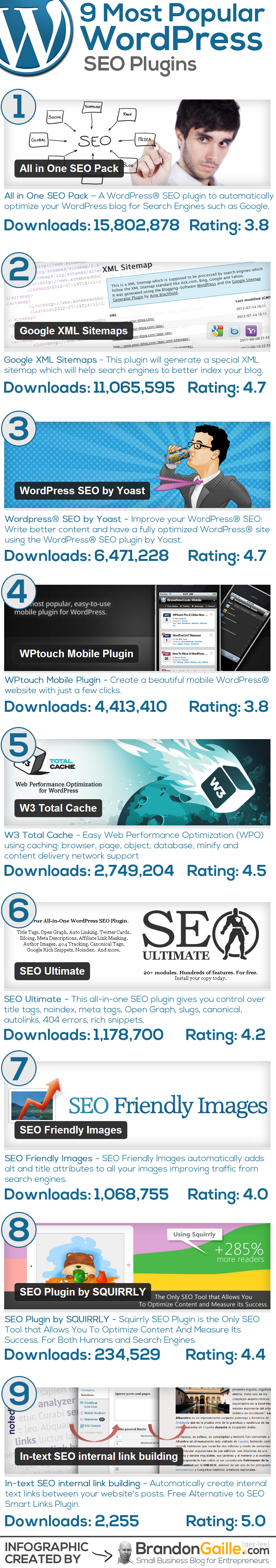 Best Wordpress SEO Plugins Infographic 9 Best Wordpress SEO Plugins