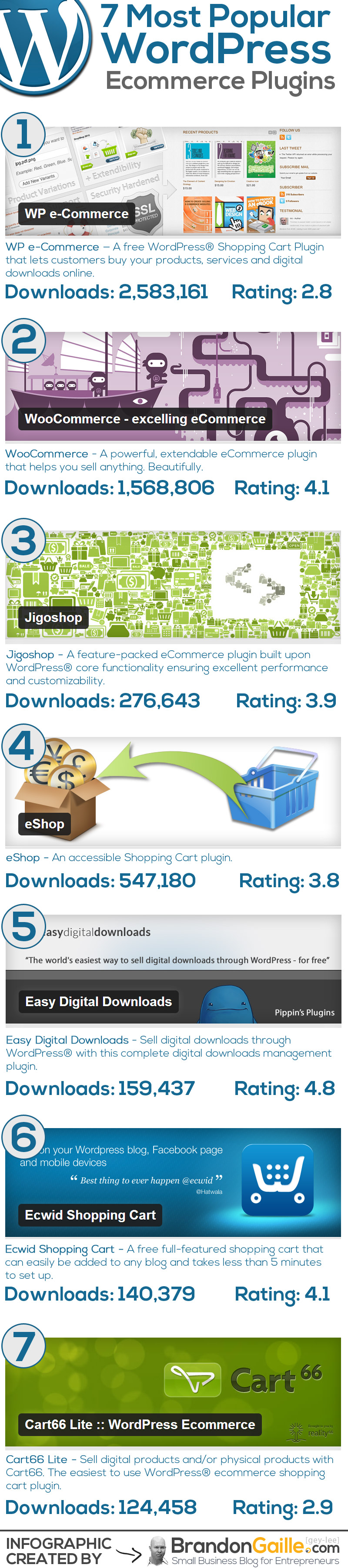 Best-Wordpress-eCommerce-Plugins-Infographic