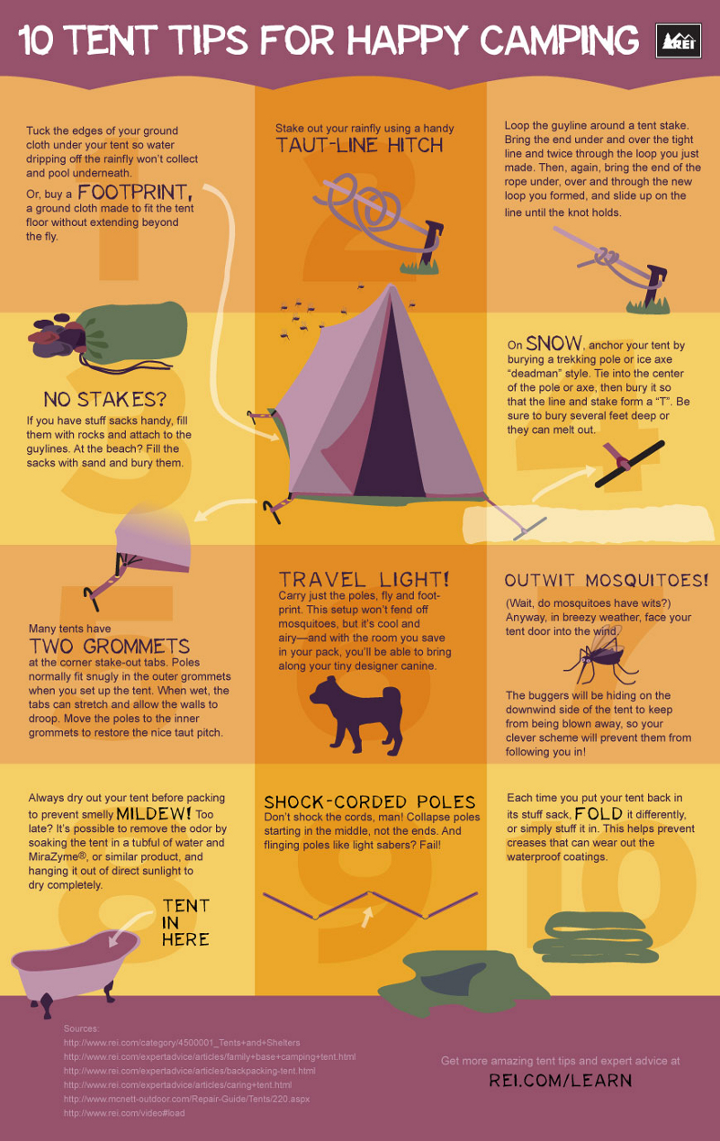 Camping-Safety-Tips
