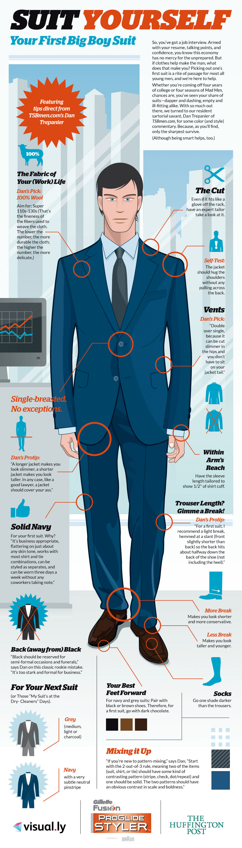Color for Your First Suit