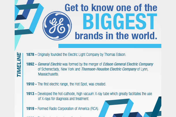 the general electric turnaround General electric reported a first-quarter loss on friday, but there were also signs that the struggling industrial giant is beginning to stabilize its business ge's big power-generator .