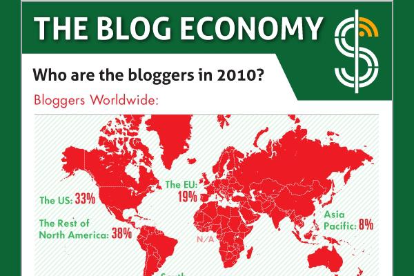 blog income statistics