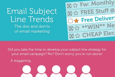 Email Subject Line Etiquette for Email Marketing