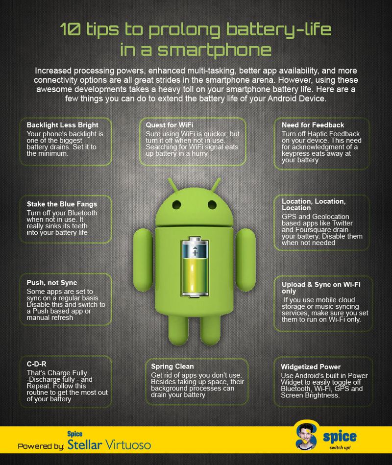 Extend-Cell-Phone-Battery