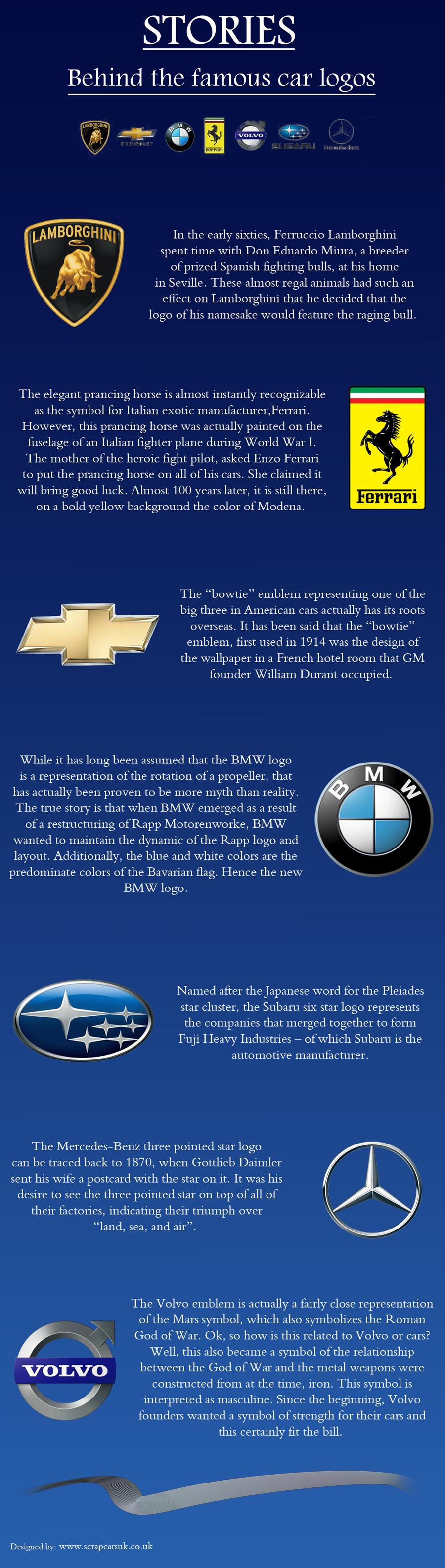 Famous-Car-Logos