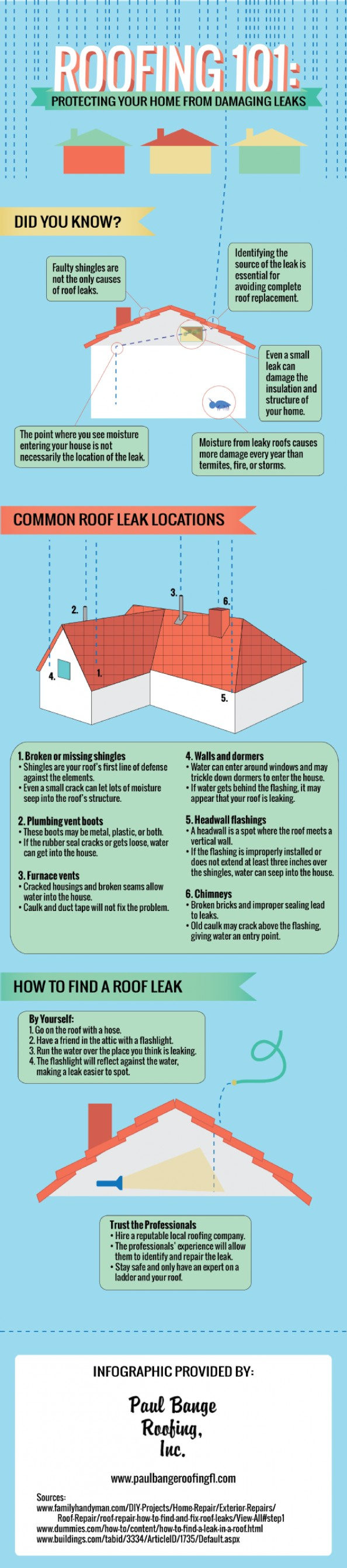 Guide to Roofing Maintenance