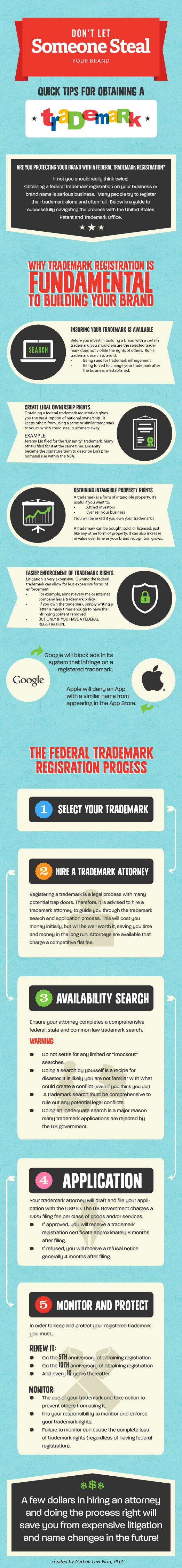 How-Do-You-Trademark