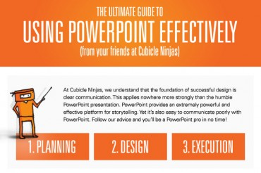 How to Make Effective Powerpoint Presentations
